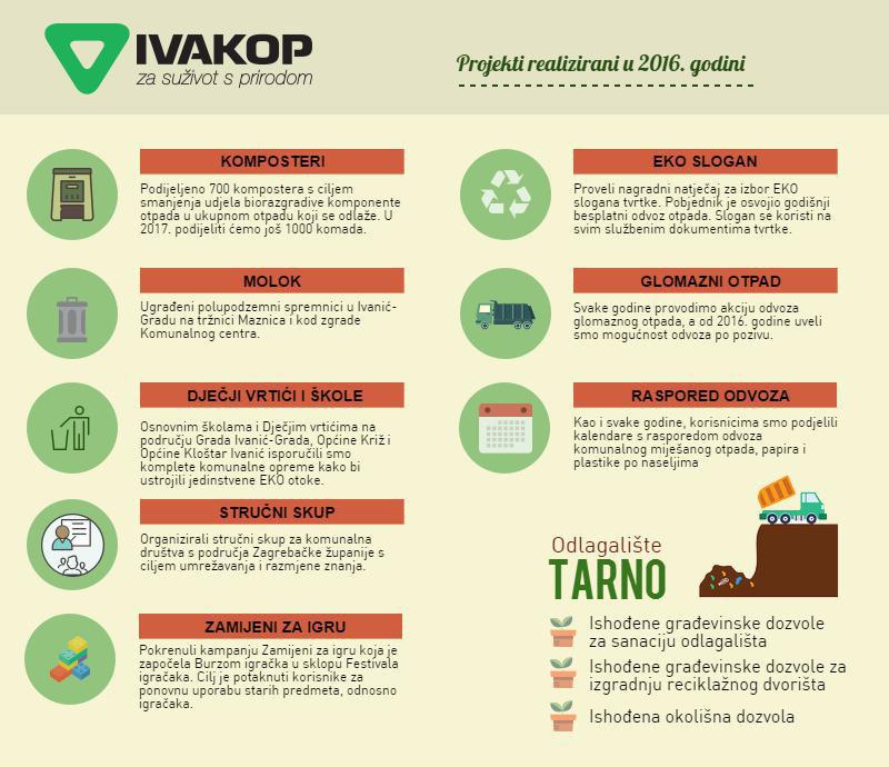 Projekti_Ivakop_2016