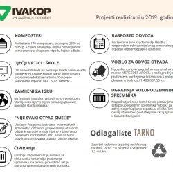 Infografika 1-2