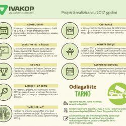 Projekti 2017